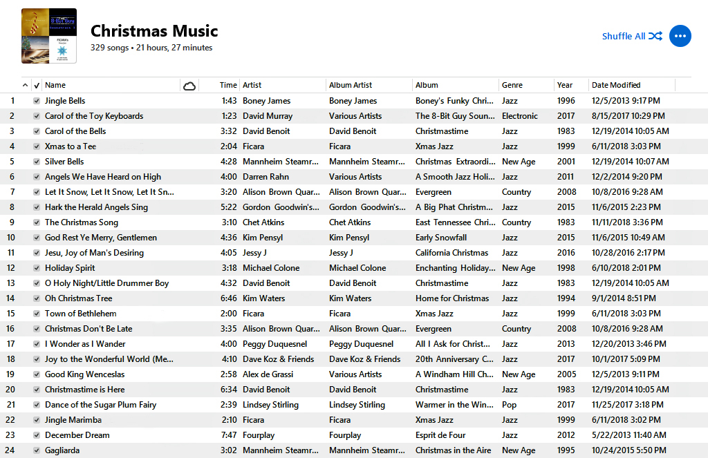 Christmas Music Playlist.My Christmas Music Playlist Mikechimeri Com